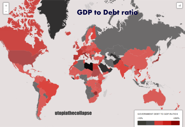 GDP to Debt ratio