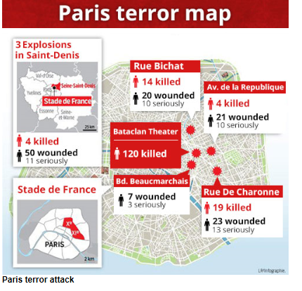 Paris Terror Attacks