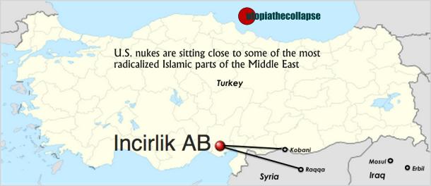 Turkey Nukes