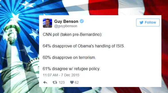 US Poll