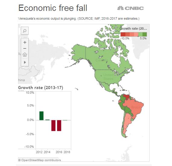 Economic Free Fall SA