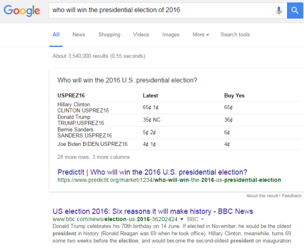 Google Prez