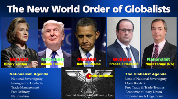 divide between the pro globalist and anti globalist Pro-globalist v/s anti-globalist the technology divide has been filled due to globalisation and the lag has been reduced tremendously 4) pro-globalist.